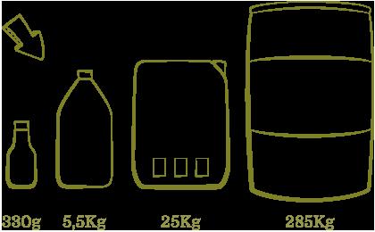 formatos comercializados tamanhos